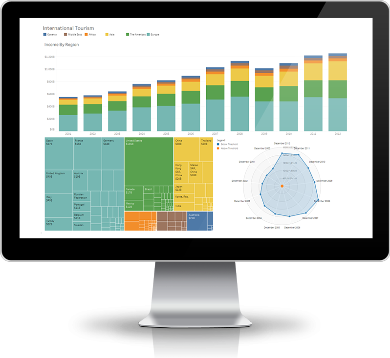 Tableau Show me More Extension to add new visualization types to your Tableau Dashboards