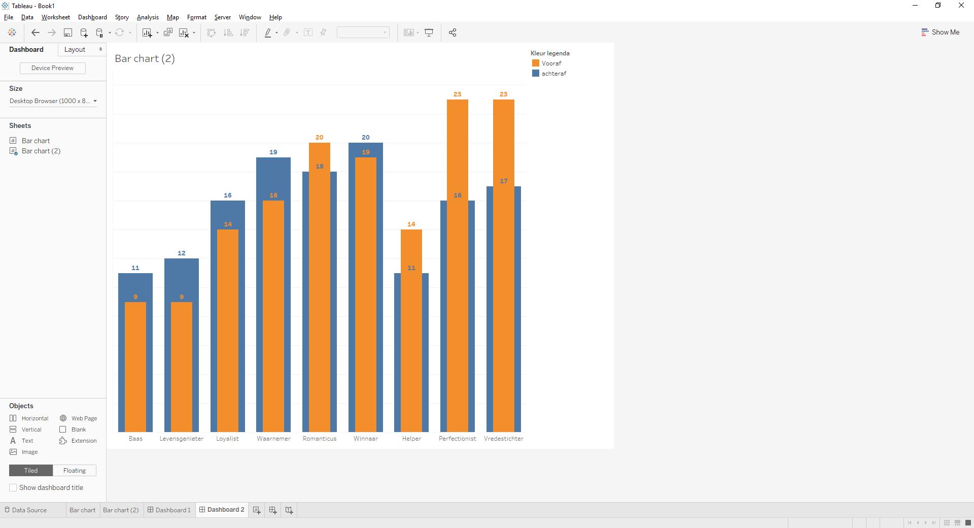 Radar Love: Create Radar Charts in Tableau with dashboard