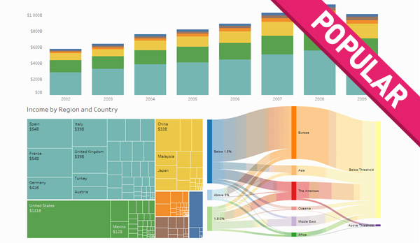 Tableau Extension: Show me More by adding extra visualization types to your Tableau Dashboards
