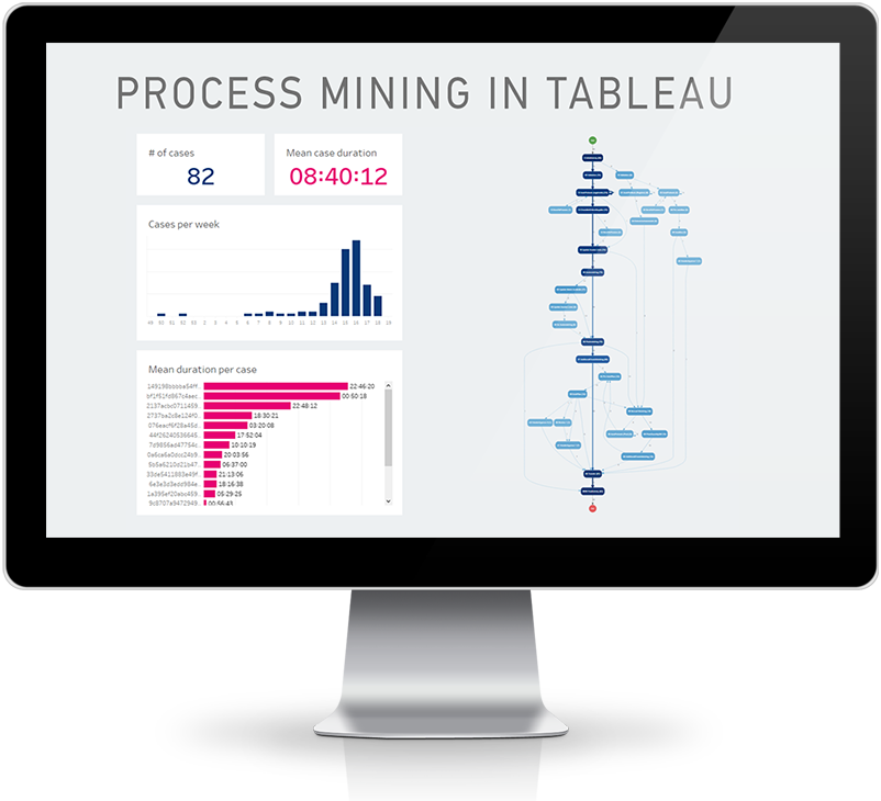 Process Mining in Tableau allows you to gain instant insights in your actual process based on process log files