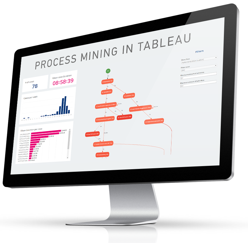 Process Mining in Tableau allows you to visualize your process based on actual log files. Spot outliers, shortcuts and bottlenecks to optimize your process