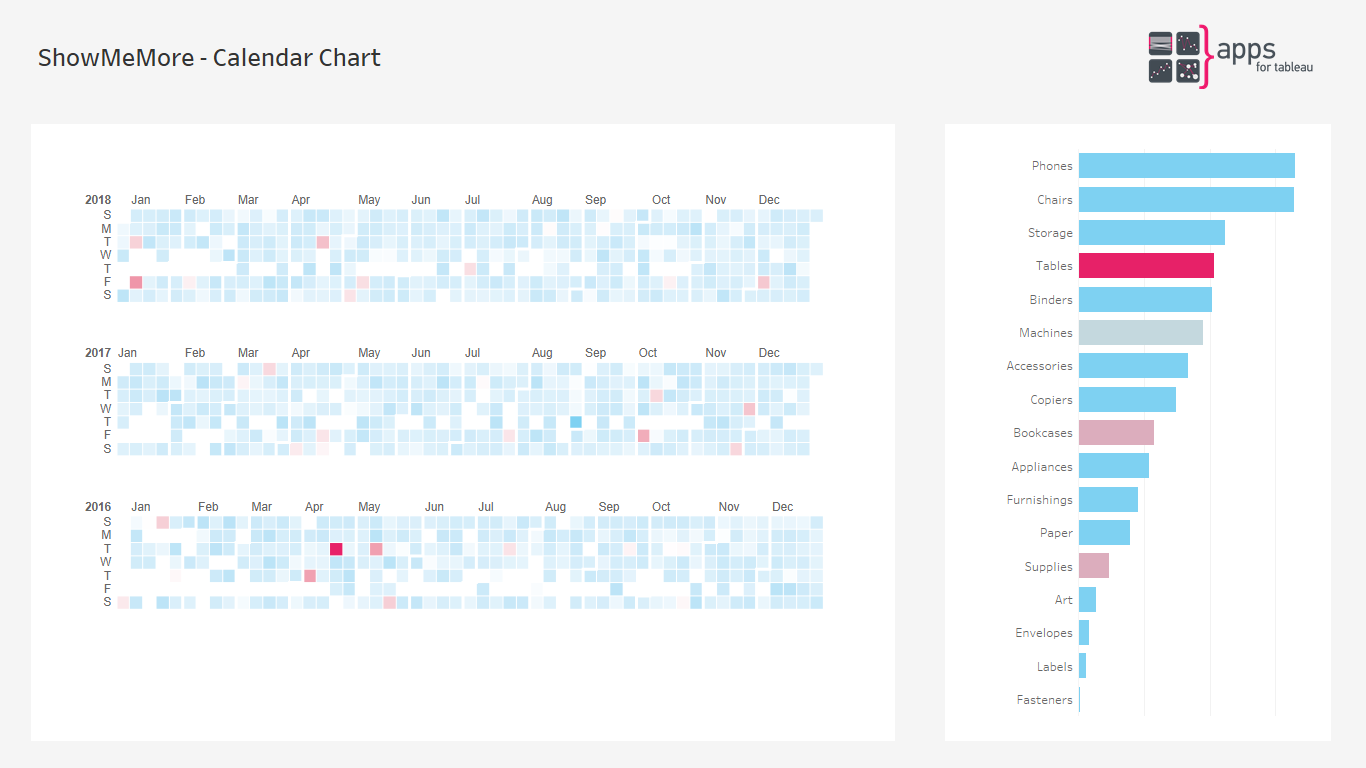 ShowMeMore - Calendar Chart - Extension for Tableau Software Dashboards