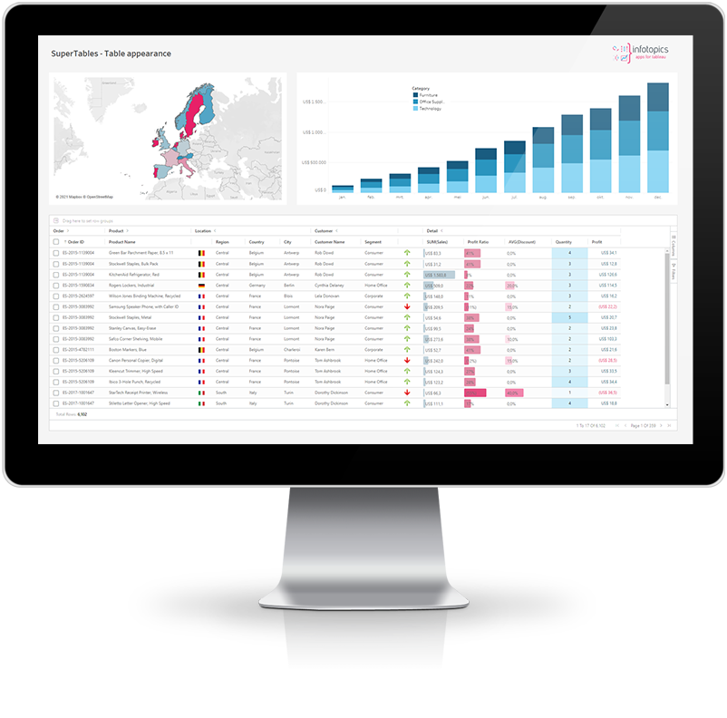 SuperTables premium extension for Tableau Dashboards to create Excel like Tables in Tableau