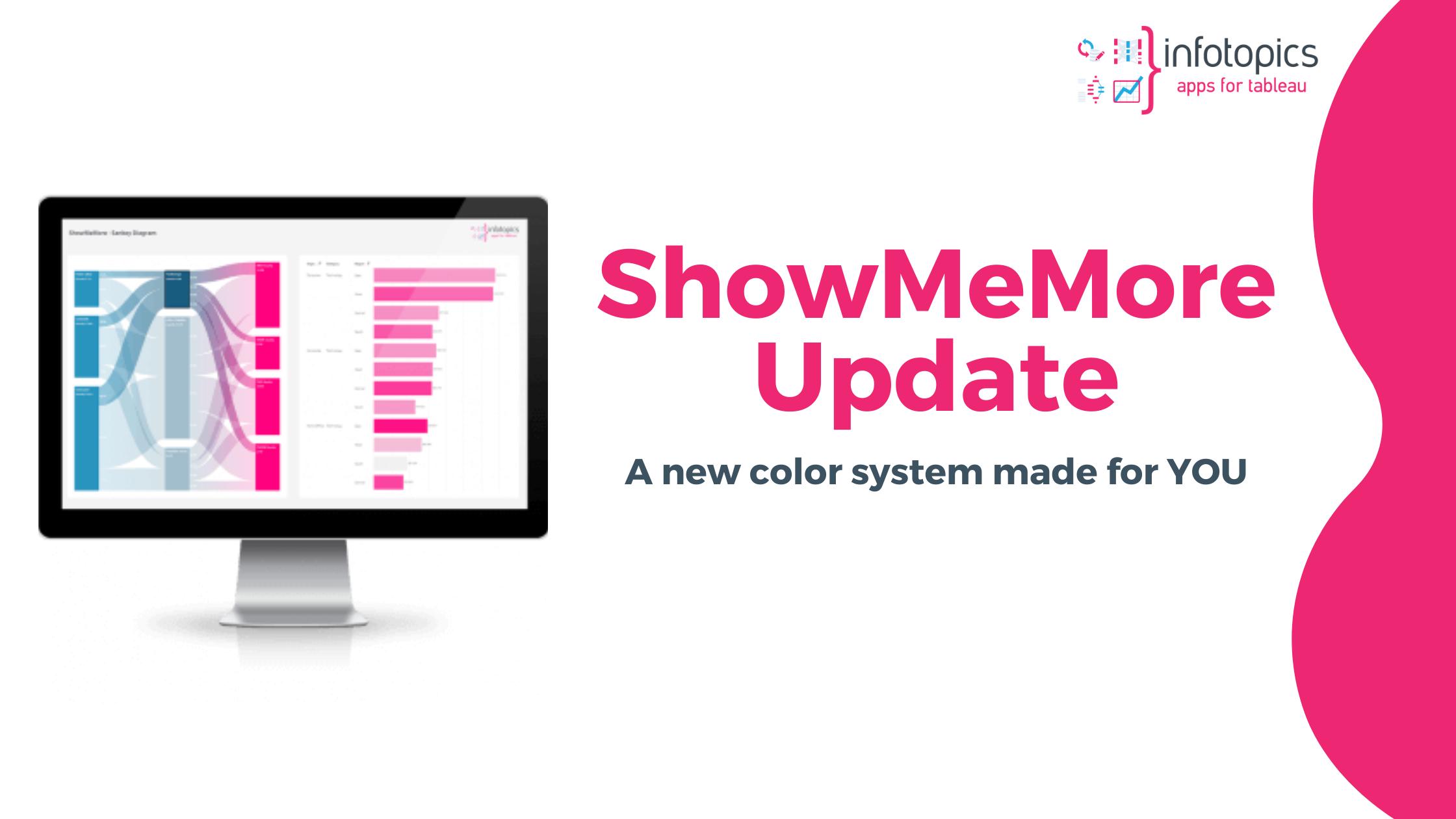 showmemore blog update