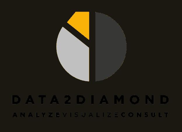 Data2Diamond